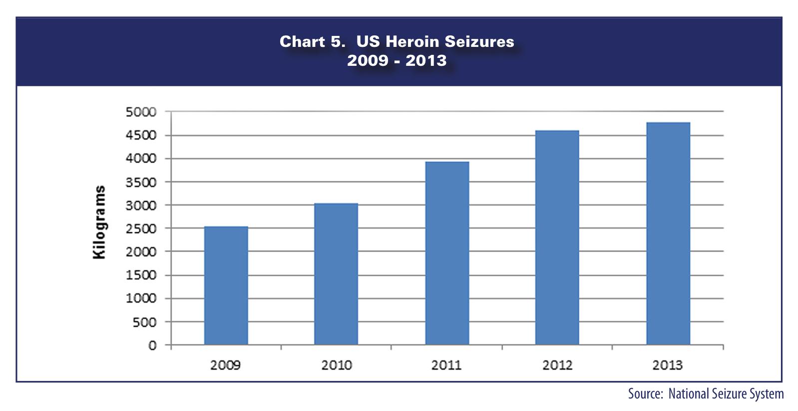 20141206 US DEA Heroin Seizures