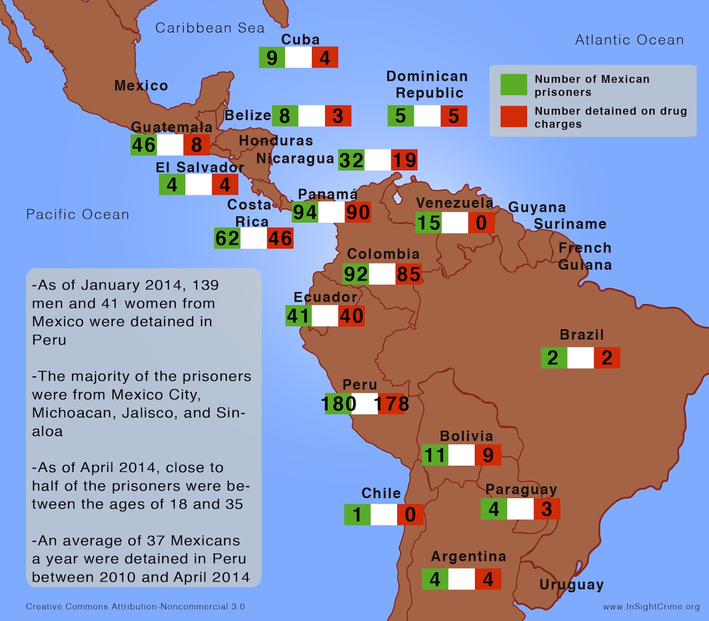 Mexican Prisoners In Latin American Countries