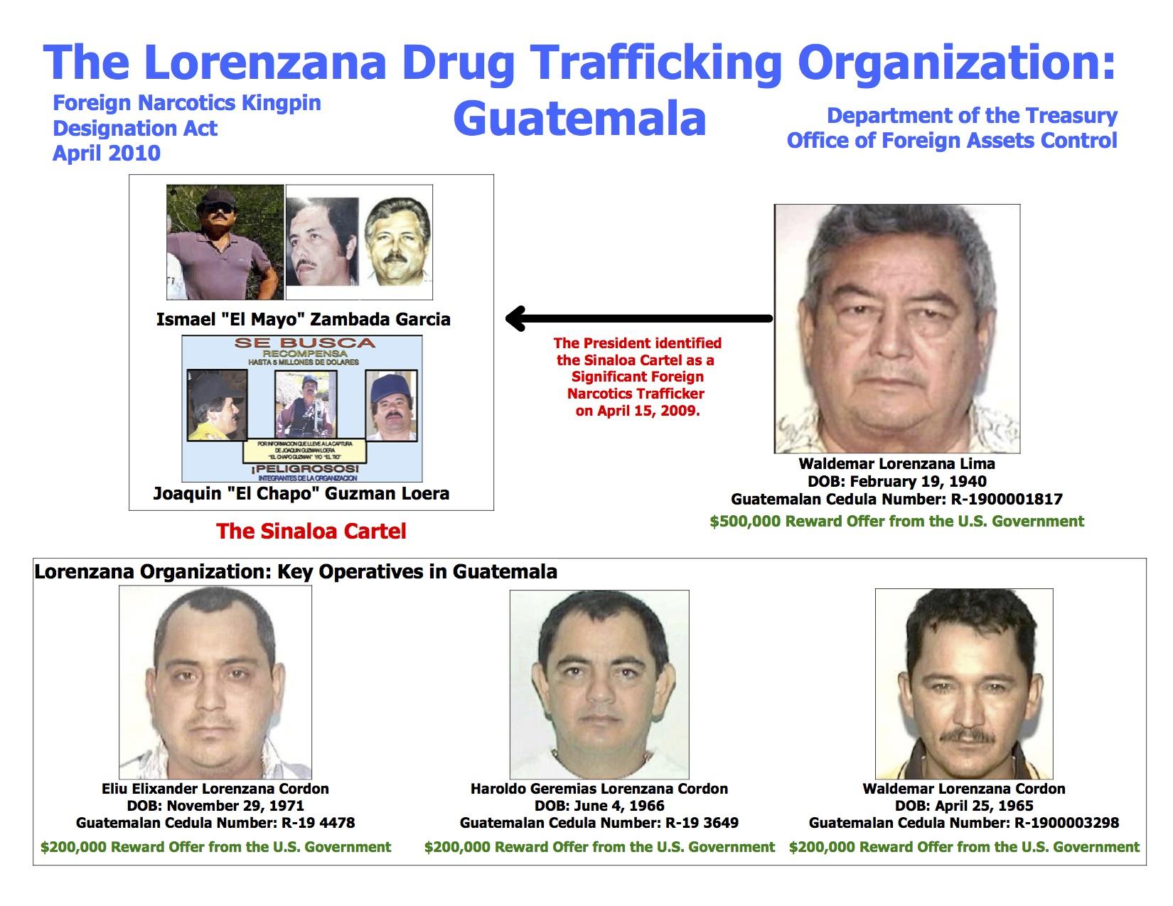 15-02-27-guatemala-lorenzana-org-chart-us-treasury