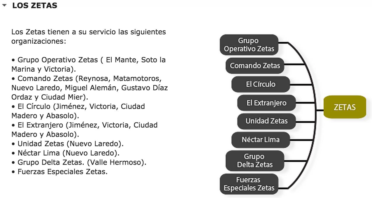 15-03-17-mexico-zetas-groups-tamaulipas