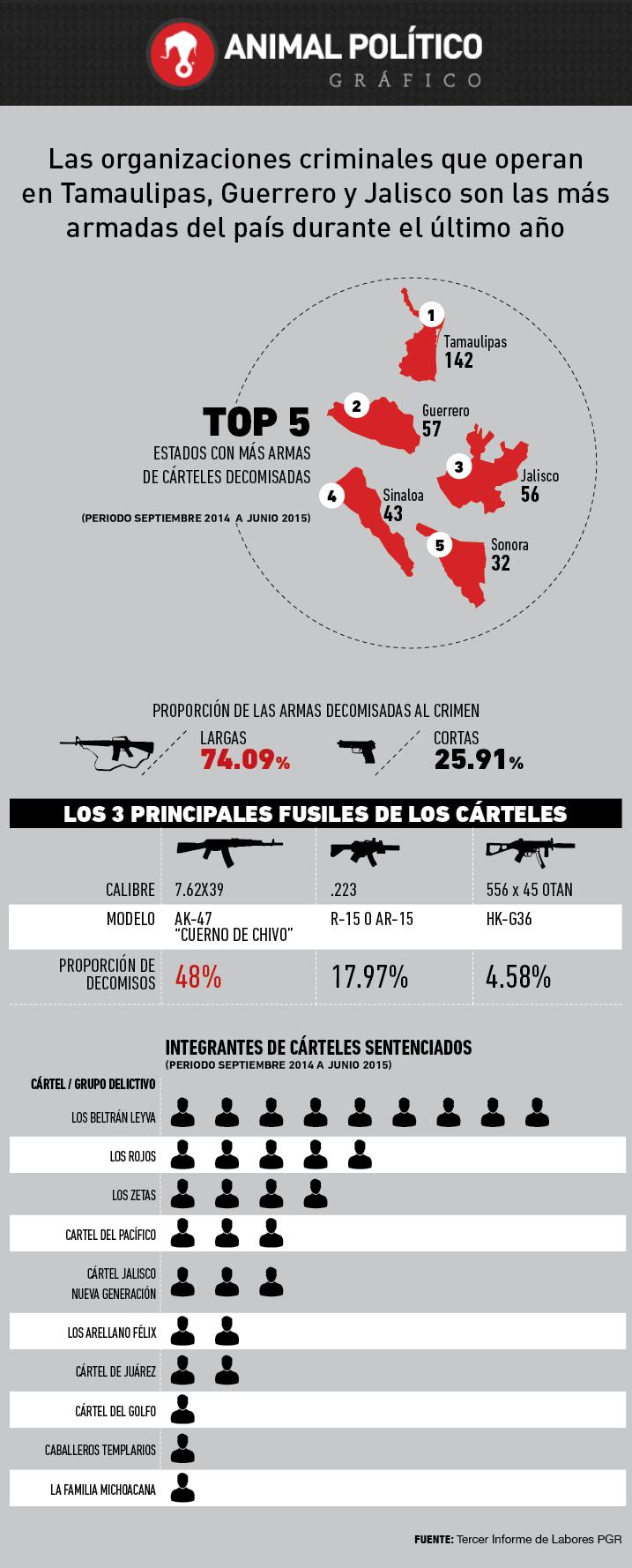 15-10-15-Mexico-AnimalPolitico