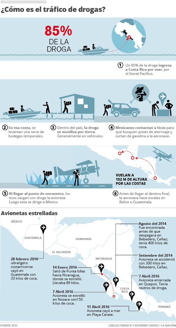 16-04-13-Narco-Plane-Graphic