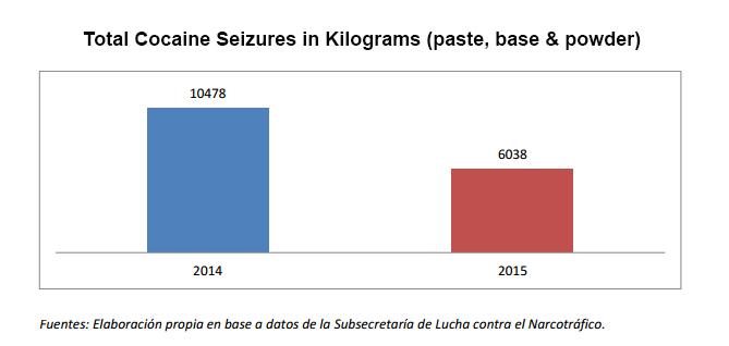 16-04-26-Argentina-Cocaine-SeizuresENG