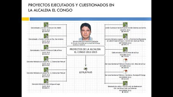 16-04-26-Guatemala-Mayor-Corruption