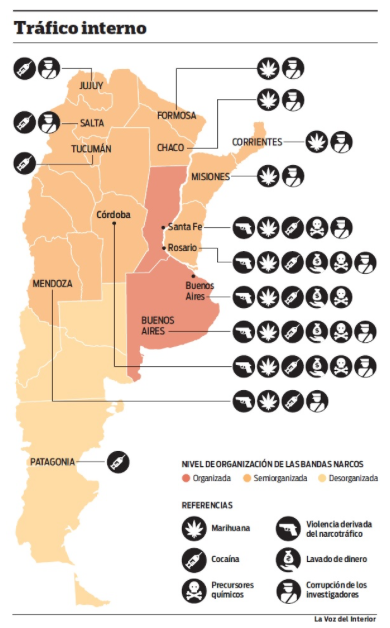 Map of Argentina's regional drug dynamics, by La Voz del Interior