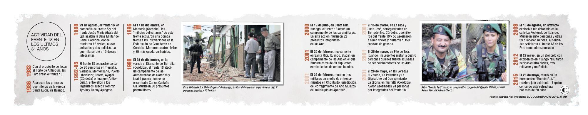 16-02-22-infografia-18th-Front