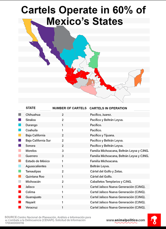 16-07-14-Mexico-Chart-Cartels