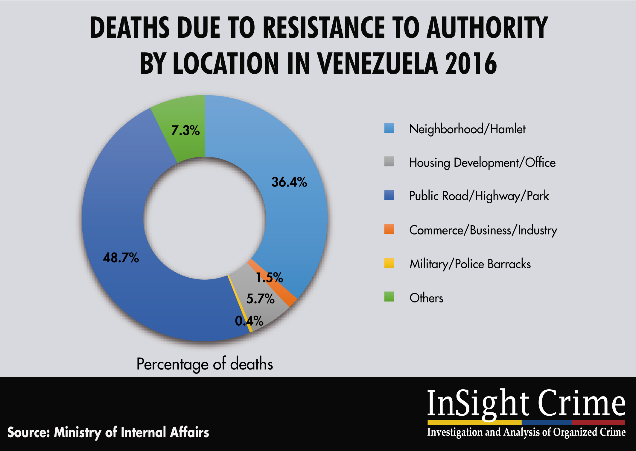16-11-29-Venezuela-Tabla2