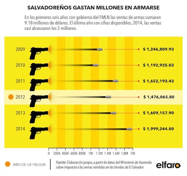 16-03-10-ElSalvador-Firearms