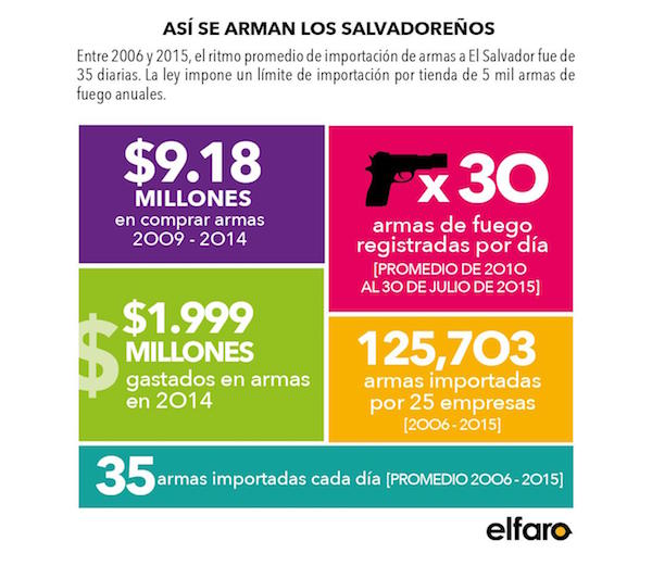 16-09-03-ElSalvador-Firearms7