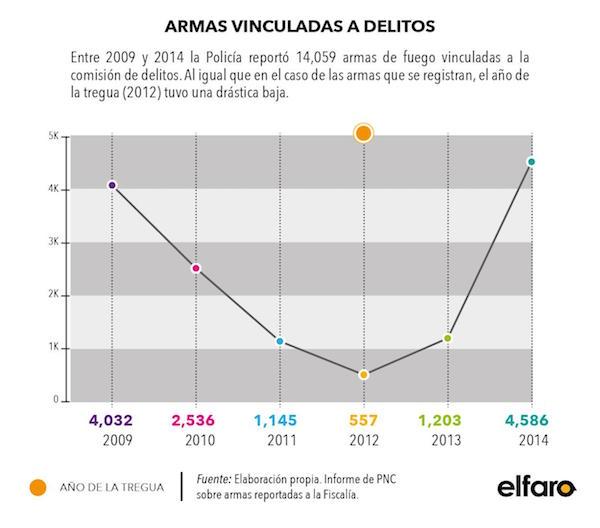 16-09-03-ElSalvador-Firearms8
