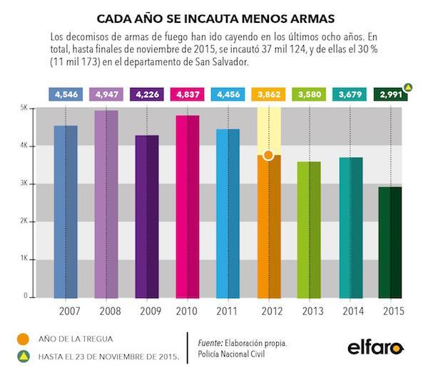 16-09-03-ElSalvador-Firearms9