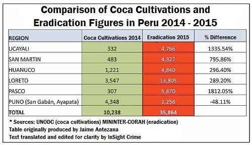 16-11-24-Peru-graph