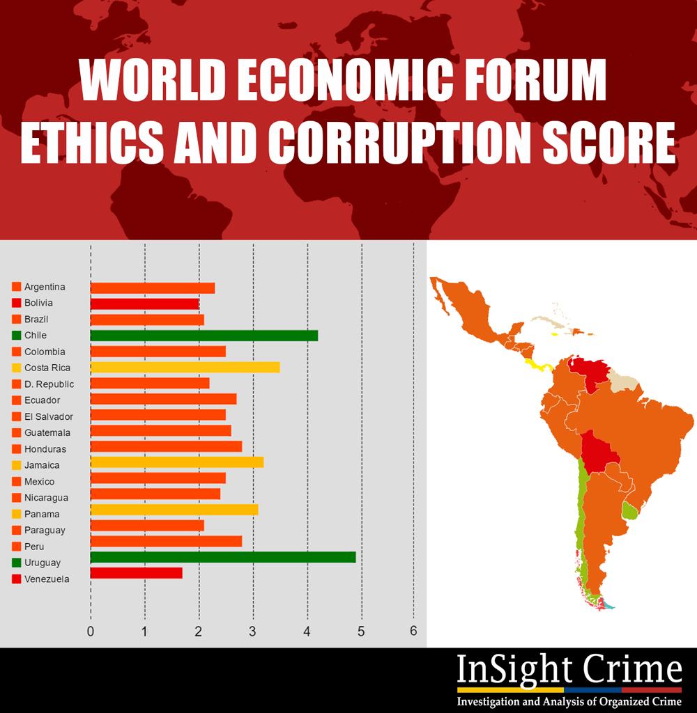 16-10-04-Reg-WEFcorruption