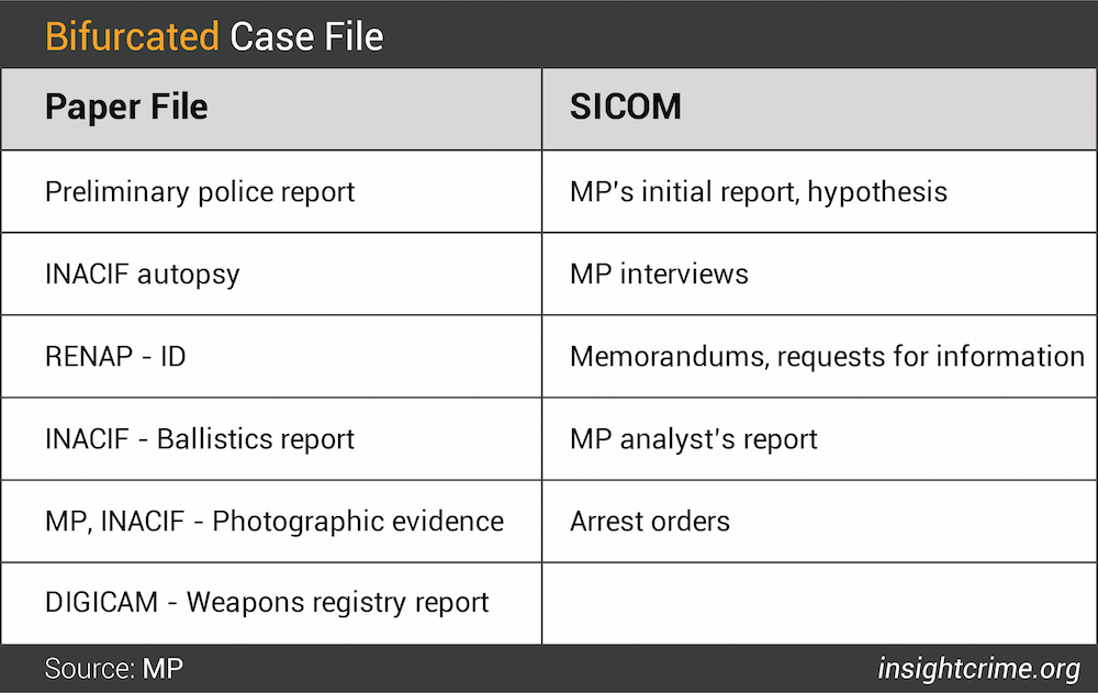 Table 4 Bifurcated Case File-01