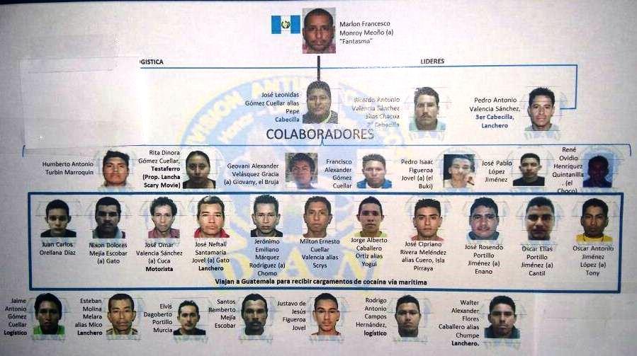 17-02-07-ElSalvador-Chart