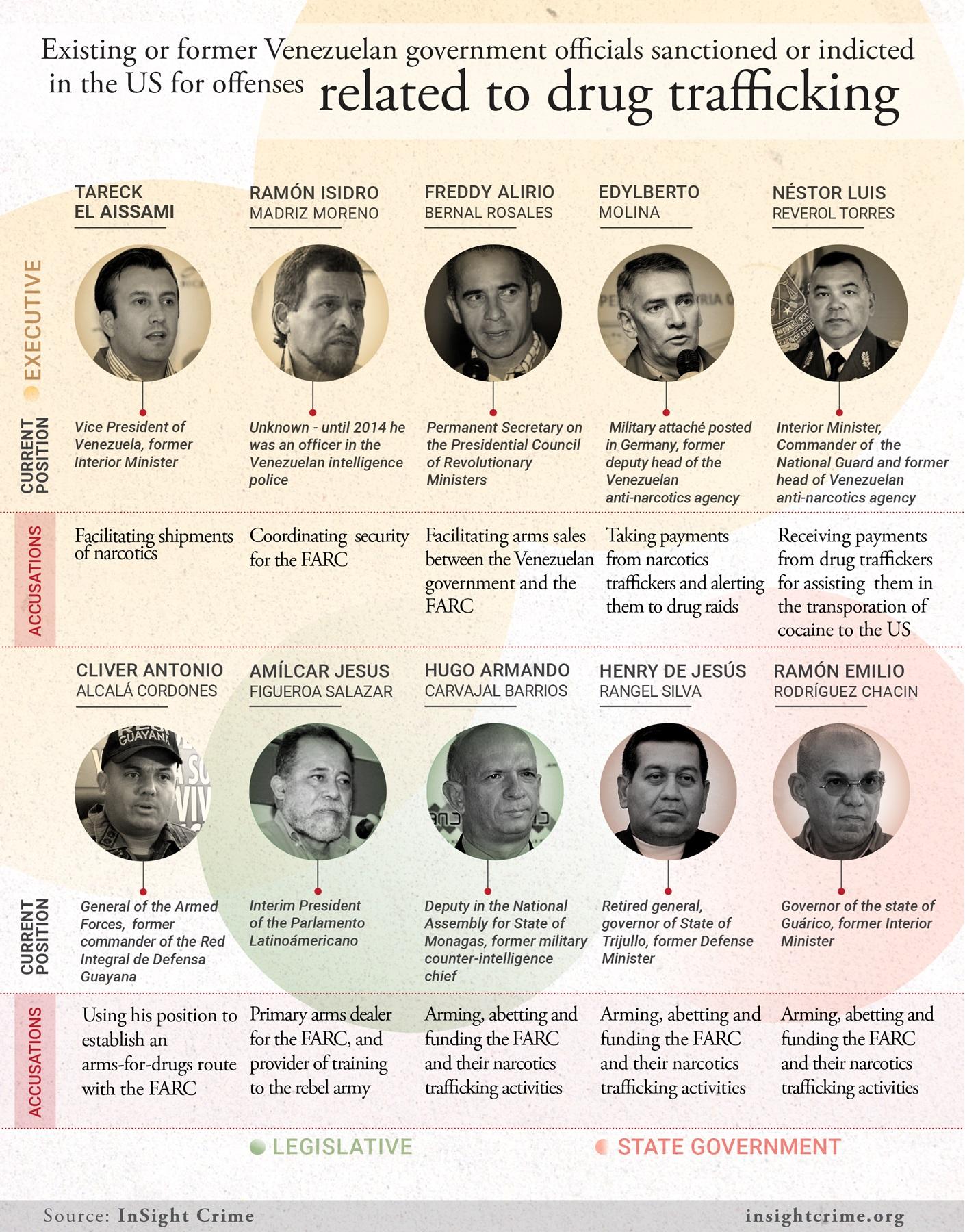 17-02-17-Venezuela-Gov-Drugs-insightcrime