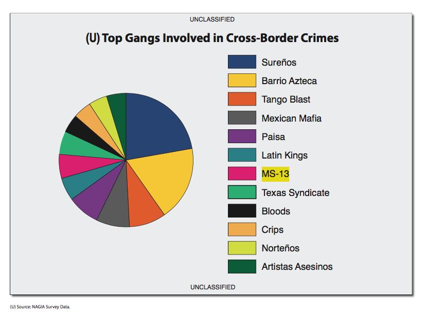 17-05-12-ElSalvador-Gangs