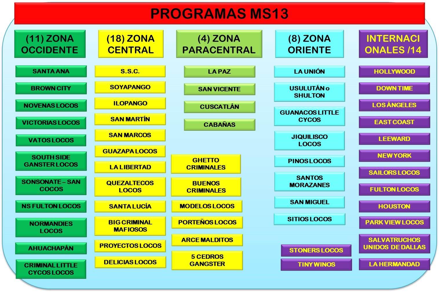 17-09-29-ElSalvador-Programs