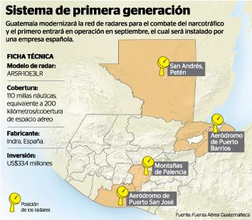Nacionales-radares-combate-narcotrafico PREIMA20140616 0060 1