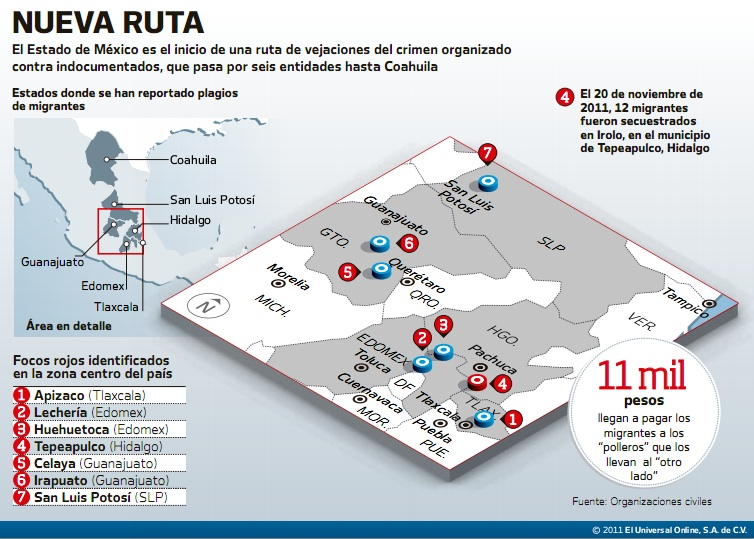 new migrant routes