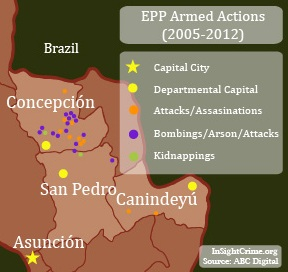 EPP_Armed_Actions