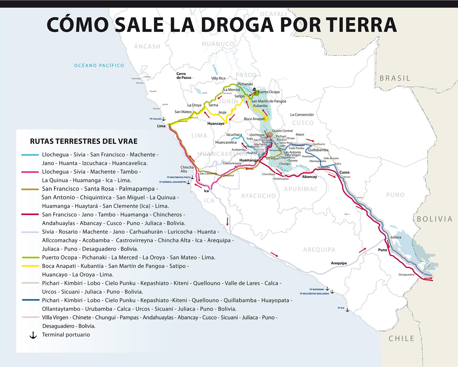drug_routes_peru