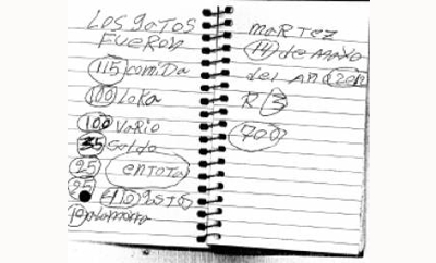 A page from the MS-13 account book seized by police