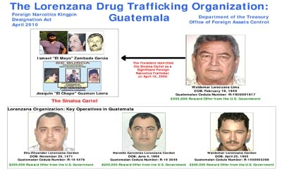 Guatemala's Lorenzana drug trafficking clan