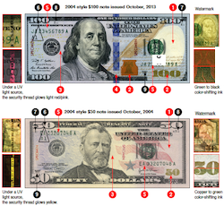 US Secret Service infographic showing how to spot counterfeit bills