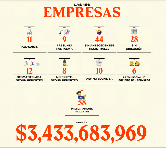 17-09-08-Mexico Swindle graph