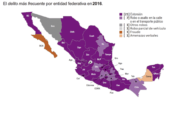 Mexico Most Common Crimes 2016