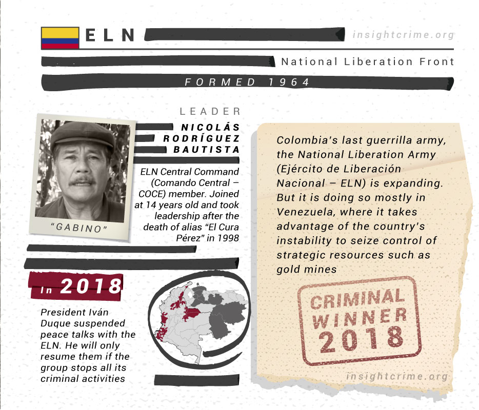 gamechangers 2018 the criminal quotwinnersquot in latin america