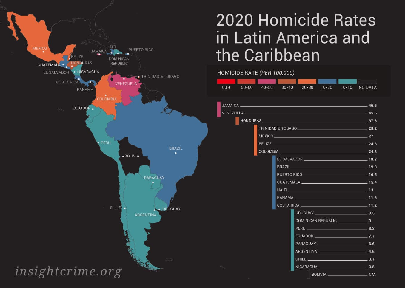 2020-Homicide-Rates-in-Latin-America-and-the-Caribbean_InSight-Crime_Map_Ene-2021-1.jpg