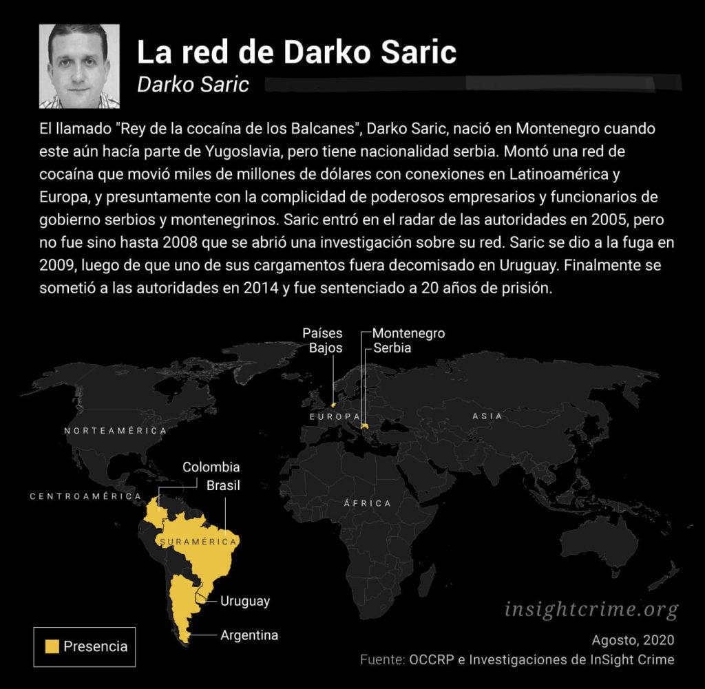 perfil gráfico darko saric
